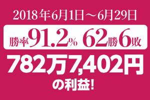 【FXスキャルピング商材】ゾーンスキャルFXのレビュー評価